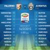 VOCI DI MERCATO del 16 Marzo. Palermo-Juventus 0-1