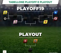 Palermo – Cittadella 2-2, si va ai playoff (VIDEO)