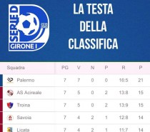 ASB Biancavilla – Ssd Palermo 1-2 (Video)