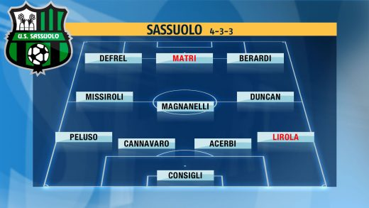 Sassuolo2